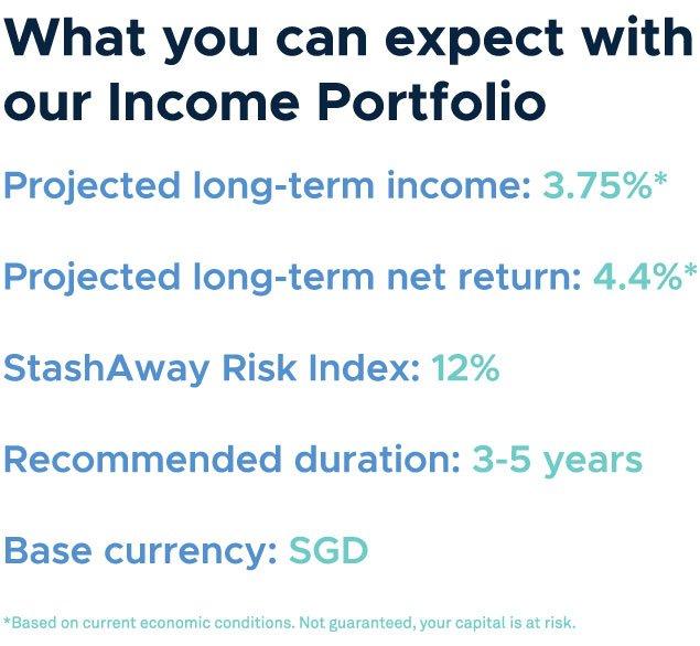 StashAway Income Portfolio