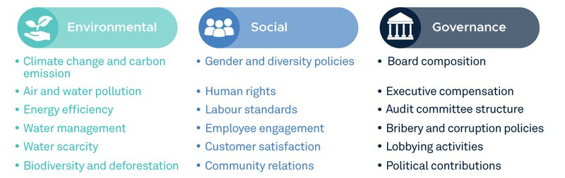 Examples of ESG criteria_2